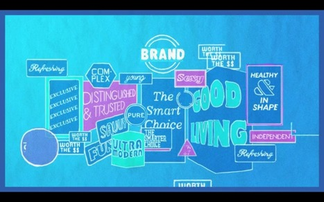 Les fondamentaux du design, appliqués à l'identité visuelle - Vidéo infographie   Identité visuelle   Scoop.it