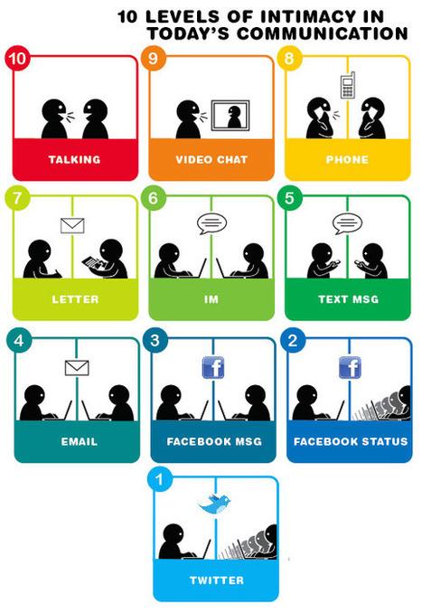 KJB de signets graphiques's Tumblelog | Visual Literacy | Scoop.it