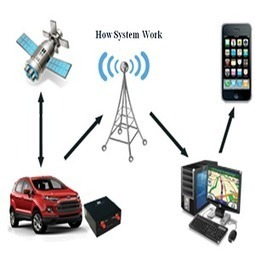 Manufacturer Of Vehicle Tracking System In Indi