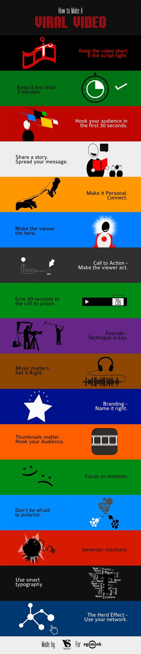 How to Make a Viral Video {Infographic} - Best Infographics | Digital-News on Scoop.it today | Scoop.it