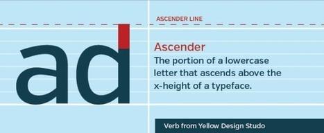 Typographie : 10 définitions à connaître - Blog du Modérateur | Boite à outils E-marketing | Scoop.it