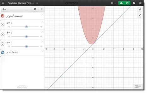20 Chrome Extensions, Web Apps, and Add-ons for Math | Online & Blended Learning | Scoop.it