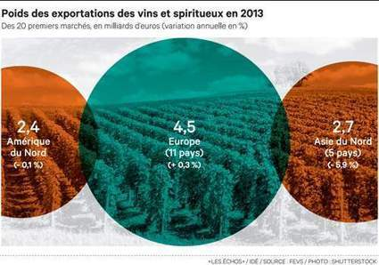 La France manquera de vin à l'export en 2014 en raison de la faible récolte | Autour du vin | Scoop.it