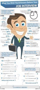 Réussir son entretien d'embauche en infographie | Les infographies ! | Scoop.it