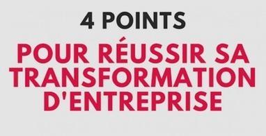 Infographie : Comment réussir sa transformation digitale en 4 points clés ? | #Réseaux sociaux et #RH2.0 - #Création d'entreprise- #Recrutement | Scoop.it