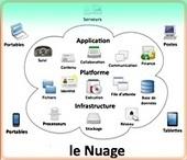 Le cloud ou l'informatique dans le nuage...   ORDI-SENIOR.FR > Internet >   Seniors   Scoop.it