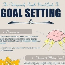 The Outrageously Simple Visual-Guide To Goal Setting [Infographic] | Visual.ly | Management Matters - Leadership is learning | Scoop.it