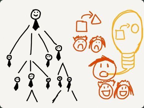Management et Leadership, de quoi parle-t-on ? | Smarter Manager | Scoop.it