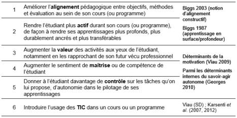 TÉLÉCHARGER RPA 2003 PDF