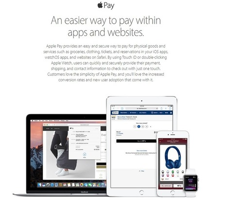 Can Apple Pay for Web take a bite out of PayPal? | Commerce and Payments | Scoop.it