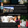 Manchester Hotels And Wedding Venues