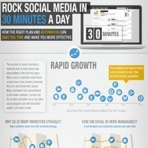 How to rock Social Media in 30 minutes a day | Social Media Superstar | Scoop.it