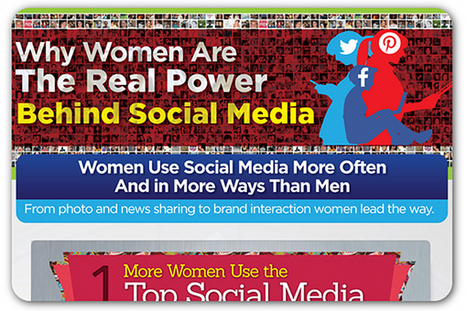 Why women are the real power behind social media | Twitter 3F: Family Friends Fun | Scoop.it