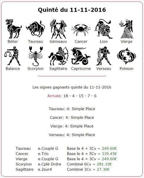 1 853.25€ pour les astroquinté au Tiercé-Quarté-Quinté+ du Samedi 11/11 à Toulouse. | Pariez avec ASTROQUINTE | Scoop.it