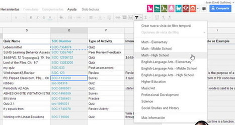 Para profesores: Más de 1000 quizzes (pruebas rápidas) en PDF para aprovechar con sus alumnos | LOS MEJORES HALLAZGOS DE DANIELA AYALA | Scoop.it