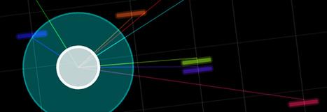 Gestrument - Helt nytt sätt att spela musik - IDG.se   Bloggsnappat   Scoop.it