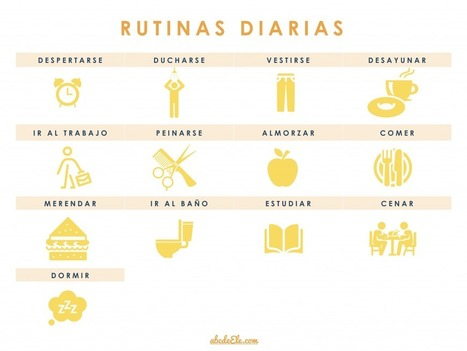 � Ele Cartas: Las rutinas [Dobble – spot it] | abcdeEle | Las TIC en el aula de ELE | Scoop.it