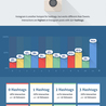 Social Media, Internet, Content, Curation