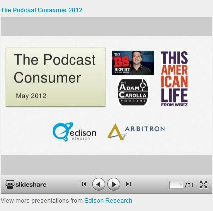 The Podcast Consumer 2012 « Edison Research   Podcasts   Scoop.it