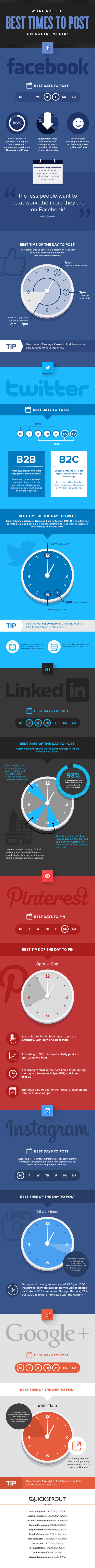 What Are The Best Times & Days to Post to Social Media? #Infographic | Multimedia Journalism | Scoop.it