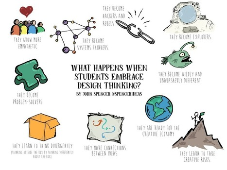 10 Things That Happen When Students Engage in Design Thinking | Education and Cultural Change | Scoop.it