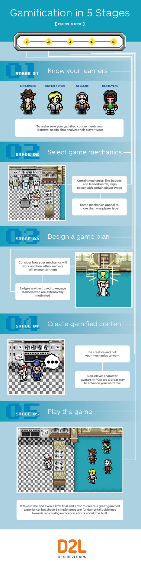 5 Stages to #Gamification #Infographic  | Digital Delights - Avatars, Virtual Worlds, Gamification | Scoop.it