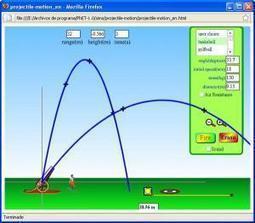 Bancos de materiales interactivos de Ciencias | Nuevas tecnologías aplicadas a la educación | Educa con TIC | Física básica | Scoop.it