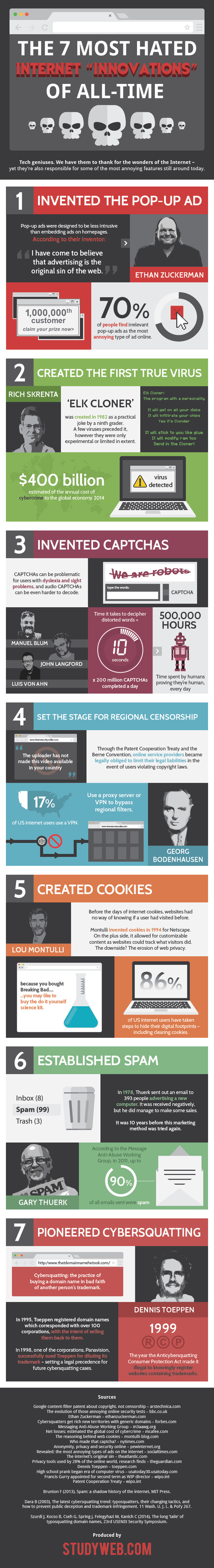 """The 7 Most Hated Internet """"Innovations"""" of All-Time   infographics   Scoop.it"""