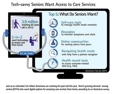 Seniors want digital health | Digital communication & advancements | Scoop.it