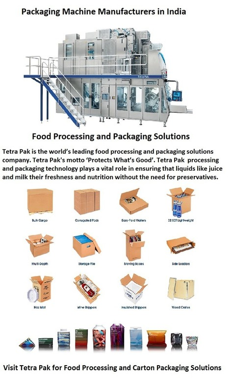 Packaging Machine Manufacturers in India | Heal