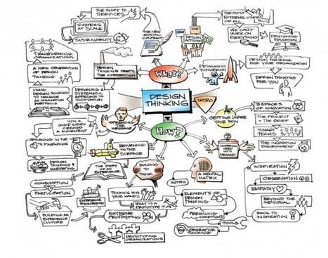 Design activism | Innovation & Marketing | Scoop.it