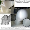 3D printer : human tissue and organs