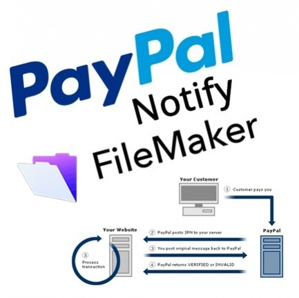 Paypal In Learning FileMaker Scoopit - Create an invoice on paypal hallmark store online