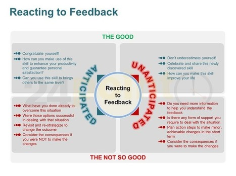 Constructive Feedback - Tools for Everyone: PowerPoint Slide | Information age | Scoop.it