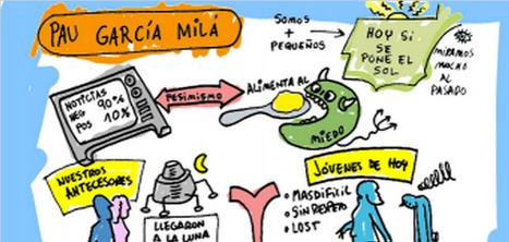 Doodle Revolution, Una Alfabetización Visual mediante Garabatos Estratégicos | Noticias, Recursos y Contenidos sobre Aprendizaje | Scoop.it