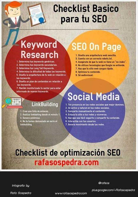 28 ideas para actualizar tu contenido y hacer crecer tu lista de emails | MKT | Scoop.it
