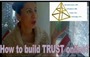 How to Build Trust Online in 5 Steps? | Be the first one to help | Scoop.it