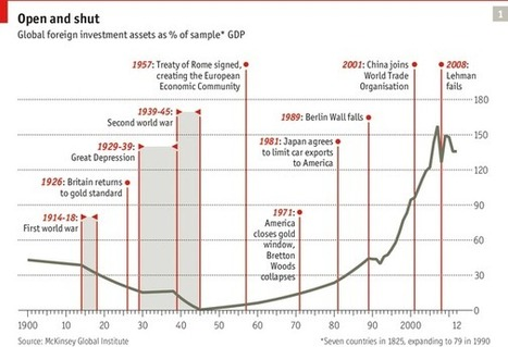 The history of globalisation Railroads and hegemons - The Economist | Going global | Scoop.it