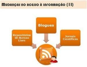 HD elearning: Workshop: Agregadores RSS para Gestão de Informação [Vídeo] | (e) (b) (m) - Learning - Pedagogias de Aprendizagem | Scoop.it
