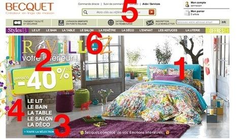Les 7 Principes Fondamentaux de Design d'un Site | | Communication IT | Scoop.it