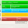 Open Web Technologies