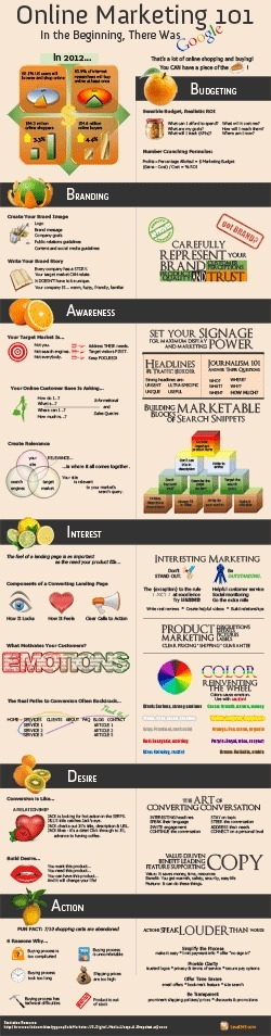Online Marketing 101: In the Beginning, There Was Google   Content Strategy  Brand Development  Organic SEO   Scoop.it