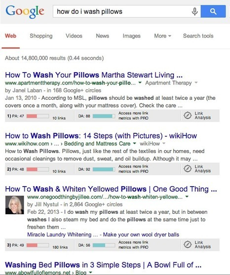 How To Do SEO Without Even Thinking About It | SEO and Social Media Updates | Scoop.it