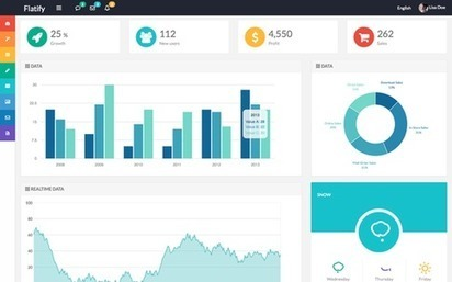 32 Best AngularJS Bootstrap 3 Admin Themes And...
