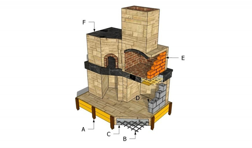 Brick oven plans | HowToSpecialist - How to Bui...
