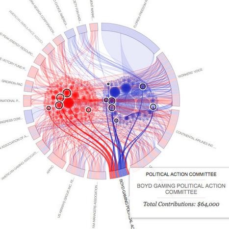 Visualizing Publicly Available US Government Data Online | #dataviz #opengov | Public Datasets - Open Data - | Scoop.it