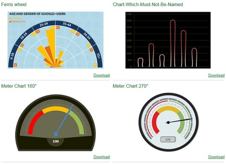 E90E50charts - Excel Charts Gallery | Data Management, Data Quality | Scoop.it