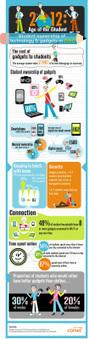 2012: el año del estudiante tecnológico #infografia #infographic#education | Education & Social Media | Scoop.it
