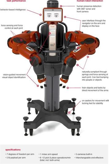Où va l'économie numérique ? Robotisation ou monopolisation ? | Solutions locales | Scoop.it