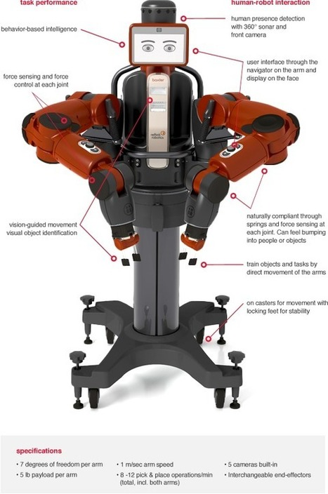 Où va l'économie numérique ? (2/3) : robotisation ou monopolisation ? « InternetActu.net | Innovations urbaines | Scoop.it